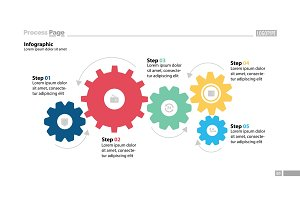 Five step process chart design