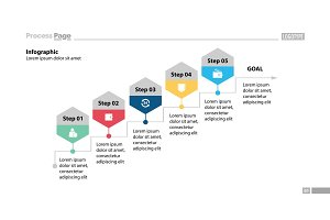 Five steps process chart design