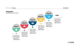 Five steps to goal process chart design