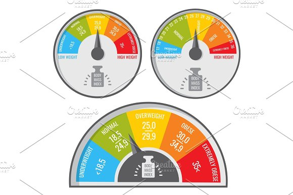 Index Body Mass Bmi Medical And Fitness Chart Vector Weight Indicator
