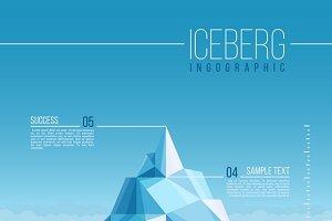 Business metaphor polar iceberg