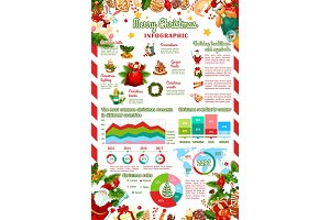 Christmas infographic of New Year holiday gifts