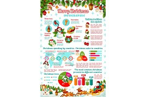 Christmas holiday celebration vector infographic