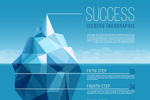 Order steps to success strategy