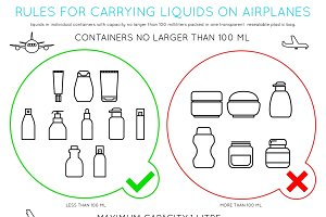 Airport rules for luggage