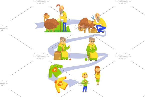 Process Of Production Of Sheep Wool And Knitwear Set Of Vector Illustrations
