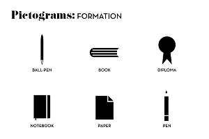 Formation pictograms
