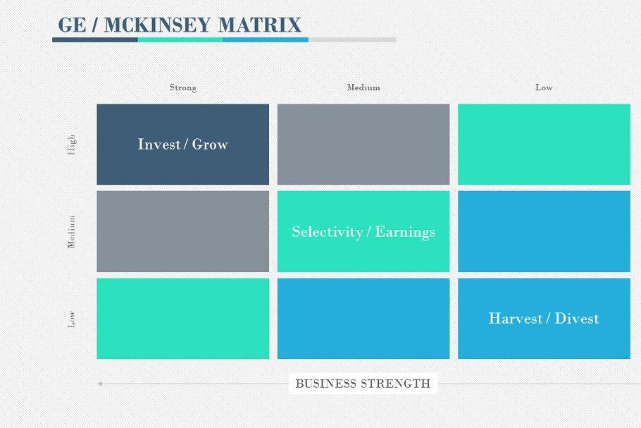 Gemckinsey Matrix Powerpoint Powerpoint Templates