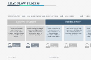 Lead Flow Process PowerPoint