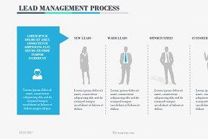 Lead Management Process Pp