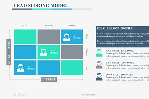 Lead Scoring Model PowerPoint