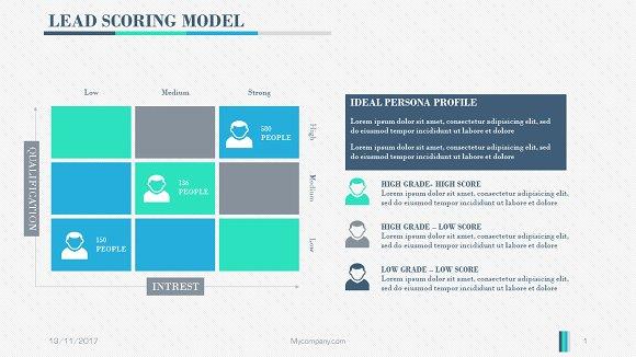 Lead Scoring Model PowerPoint ~ Presentation Templates ~ Creative Market