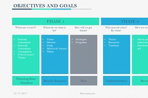 Objectives and Goals PowerPoint