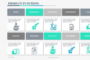 Product Functions PowerPoint