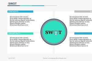 SWOT PowerPoint