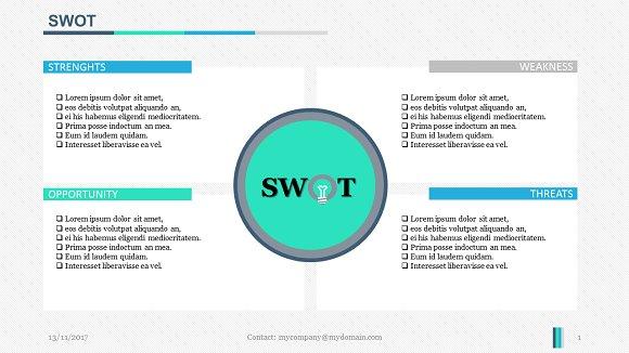swot powerpoint presentation templates creative market