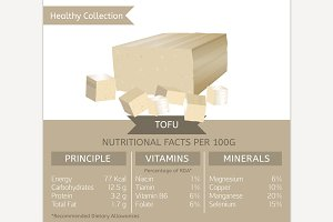 Tofu Nutritional Facts