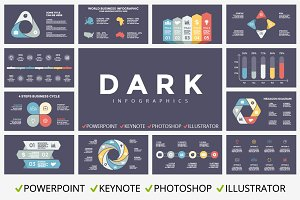 DARK Infographics | FREE Updates