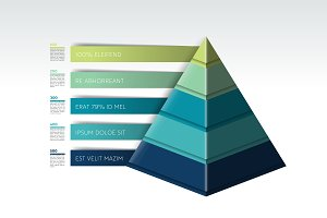 Pyramid infographic, triangle chart