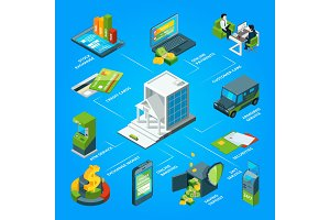 Flow of money in the bank. Armored atm, cards and customer services. Vector isometric infographic