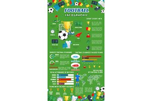Football or soccer sport game infographic design