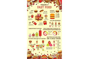 Fast food infographic of burger, drink and dessert