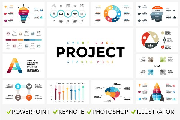 Project. Infographics. Free updates…