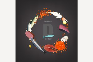 Vitamin D Background
