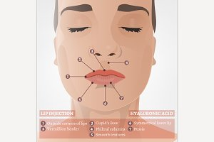 Cosmetological Procedure Image