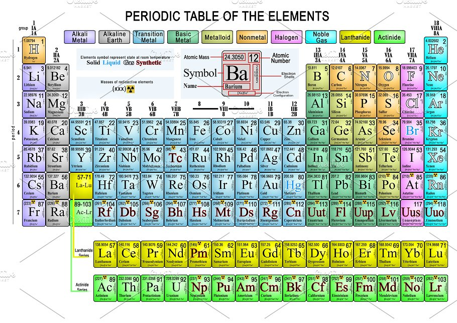 Periodic table complete education photos creative market urtaz Image collections