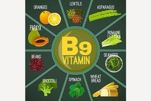 Vitamin B9 Food