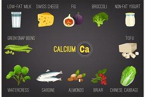 Calcium in Food