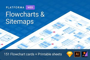 Platforma Flowcharts for Web