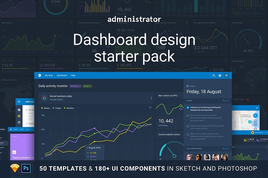Administrator: Dashboard Design Pack ~ UI Kits and Libraries