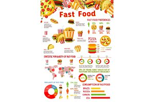 Fast food meals vector infographics elements