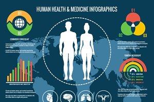 Human Health & Medicine Infographics