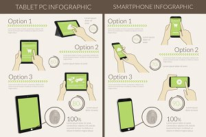 Usability Smartphone & Tablet Pc