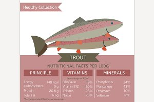 Trout Health Benefits