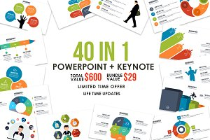 The Super Bundle - 40 Presentations