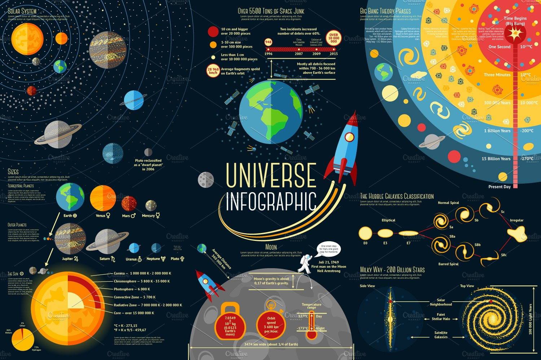 Universe Infographics Illustrations Creative Market