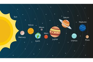Scheme of solar system. Planets in vector style