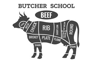 Cow butcher diagram