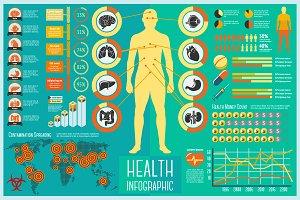 Health Infographics