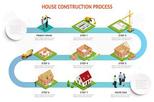 Infographic construction of a brick house. House building process. Foundation pouring, construction of walls, roof installation and landscape design vector illustration.