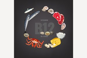 Vitamins B12 Background