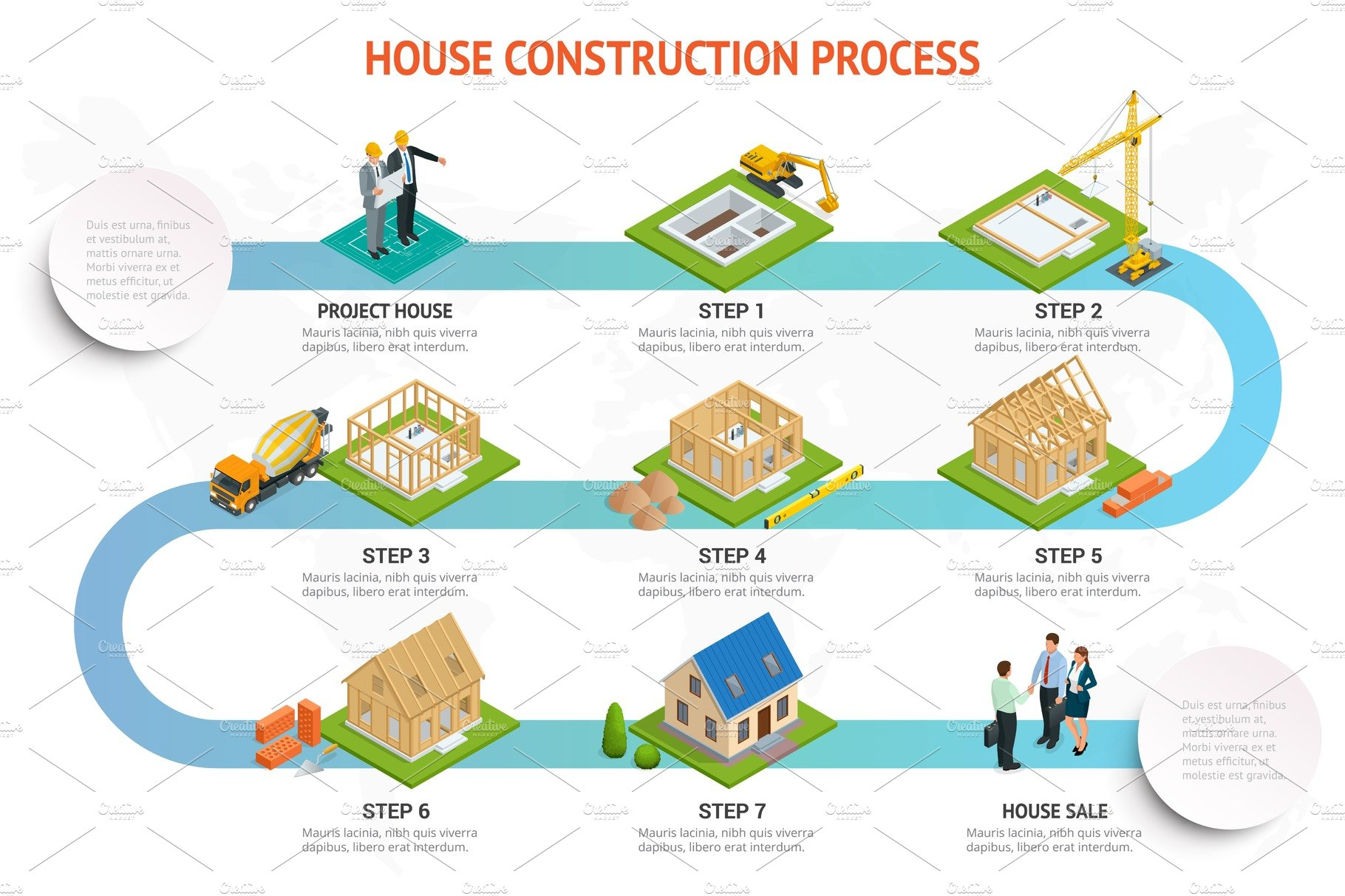 infographic construction of a blockhouse house building