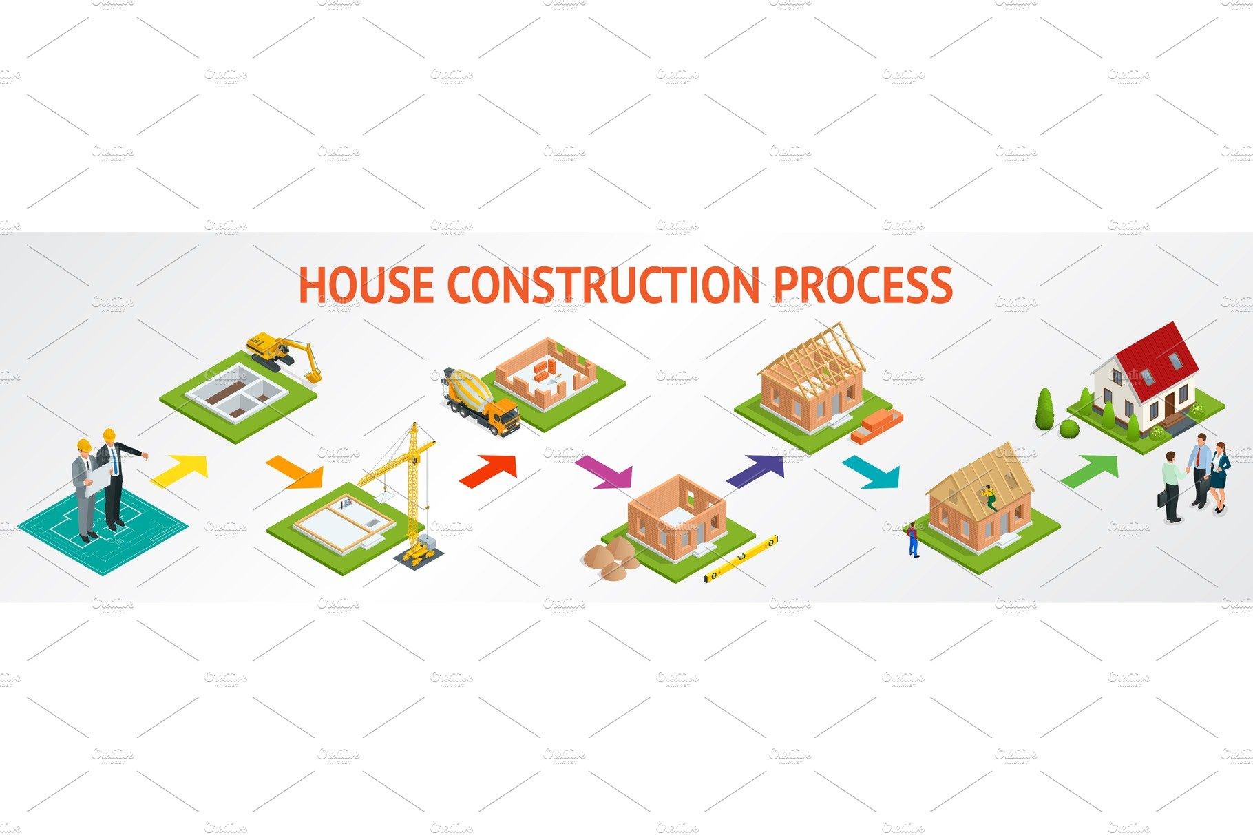 Isometric set stage by stage construction of a brick house for Building a house where to start
