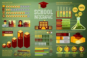 School (Education) Infographics Set