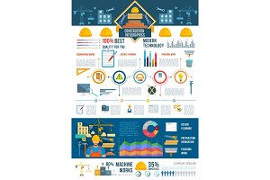 Construction infographic with graph and chart