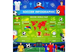 Soccer game infographic of football sport club